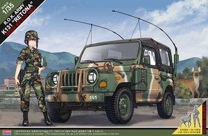 Rating: Safe Score: 32 Tags: animal black_hair car clouds combat_vehicle hat kws military original pink_eyes short_hair signed sky uniform User: RyuZU