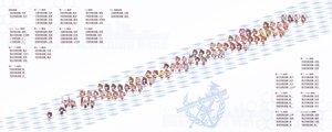 Rating: Safe Score: 32 Tags: chibi group instrument kantai_collection mumyoudou tagme_(character) watermark white User: ArthurS91