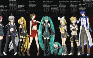 Rating: Safe Score: 81 Tags: akita_neru aqua_eyes aqua_hair black blonde_hair blue_eyes blue_hair brown_eyes brown_hair cleavage gray_hair group hachune_miku hatsune_miku kagamine_len kagamine_rin kaito kasane_teto long_hair meiko pink_hair red_eyes ribbons scarf short_hair skirt thighhighs tie twintails utau vocaloid yellow_eyes yowane_haku User: HawthorneKitty