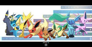 Rating: Safe Score: 33 Tags: eevee espeon flareon glaceon jolteon leafeon pokemon tagme umbreon vaporeon User: WingsofLight